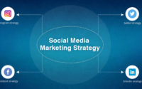 Common Challenges Businesses Face With Social Media