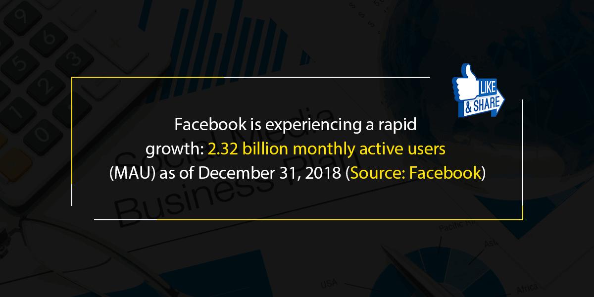 Growing Social Media Reaches
