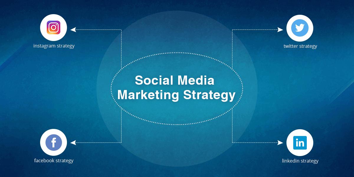 Social media Promotion Planning