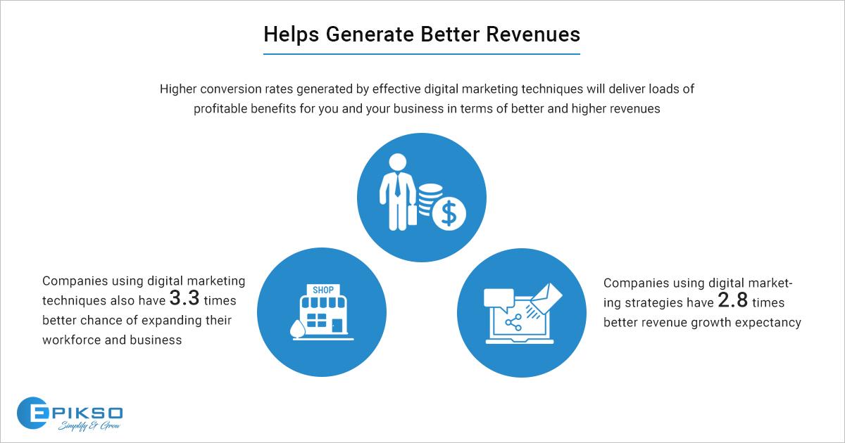 Generate better revenues