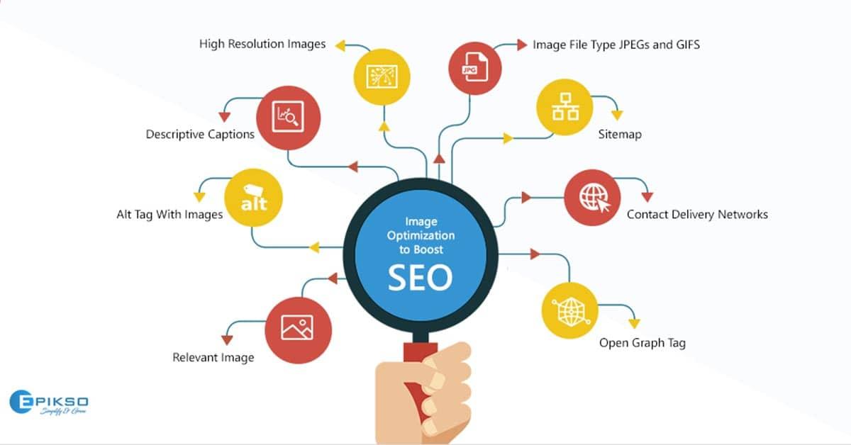 seo-image-optimization-technique