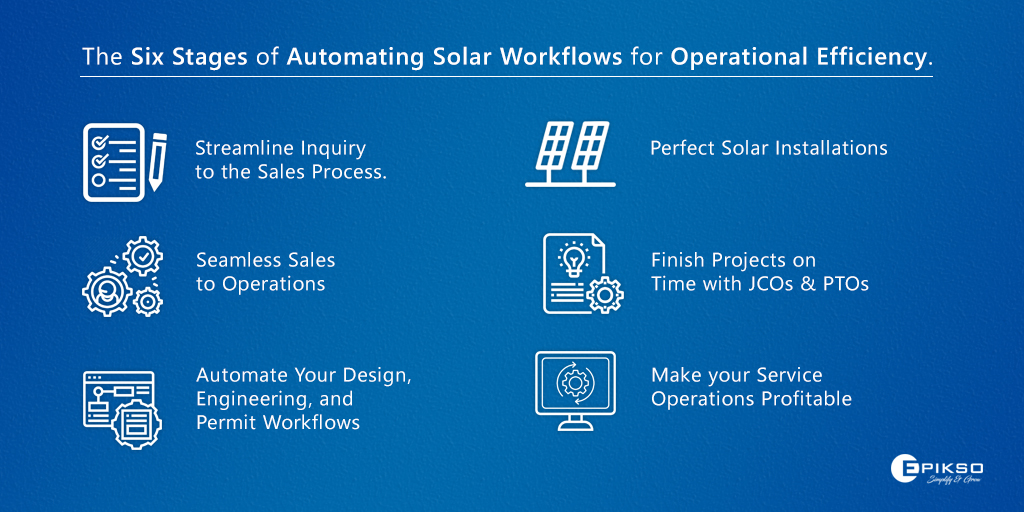 Six stages of automating solar workflows