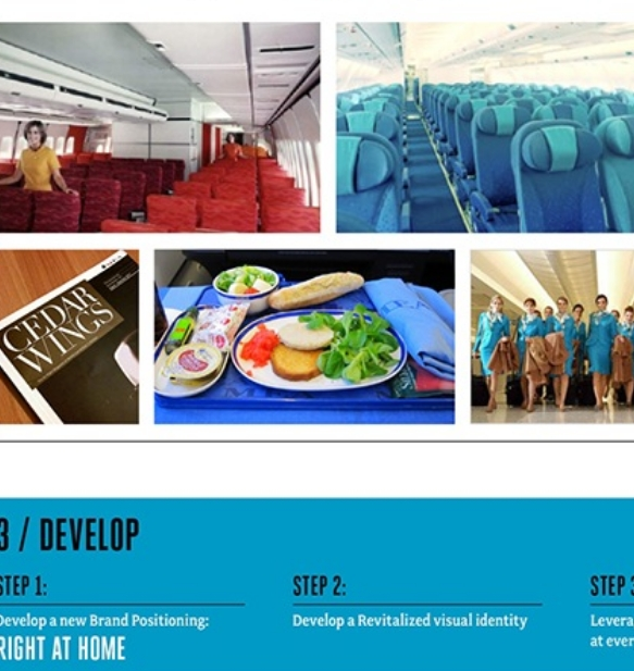 Epikso Airline Industry Case Study